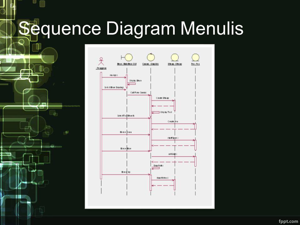 Sequence Diagram Menulis