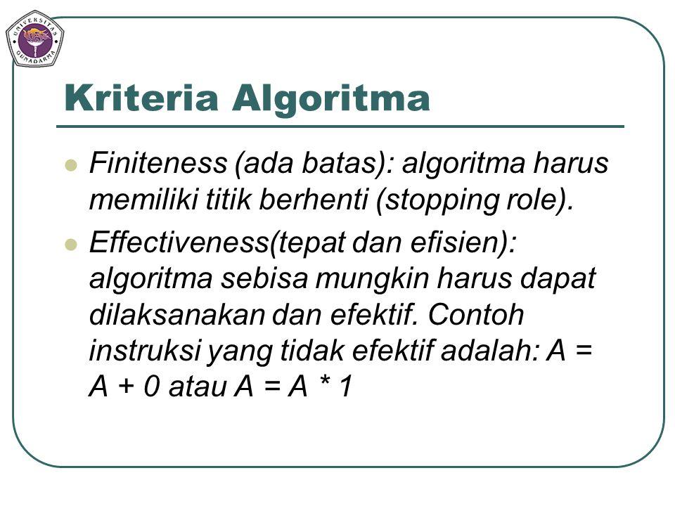 Kriteria Algoritma Finiteness (ada batas): algoritma harus memiliki titik berhenti (stopping role). Effectiveness(tepat dan efisien): algoritma sebisa