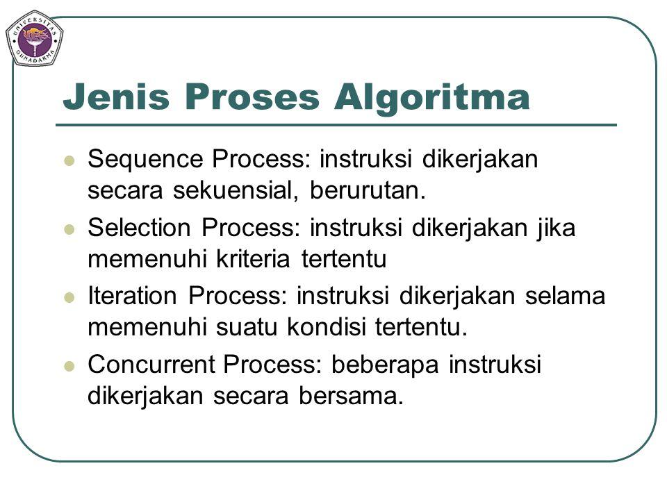 Jenis Proses Algoritma Sequence Process: instruksi dikerjakan secara sekuensial, berurutan. Selection Process: instruksi dikerjakan jika memenuhi krit