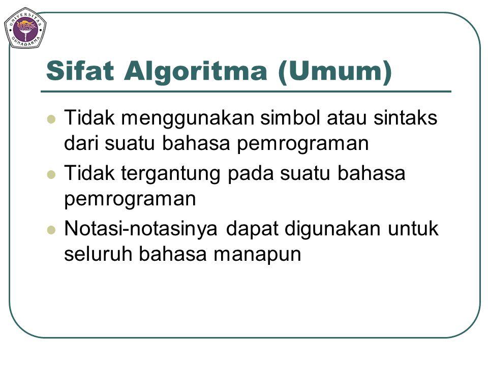 Sifat Algoritma (Umum) Tidak menggunakan simbol atau sintaks dari suatu bahasa pemrograman Tidak tergantung pada suatu bahasa pemrograman Notasi-notas