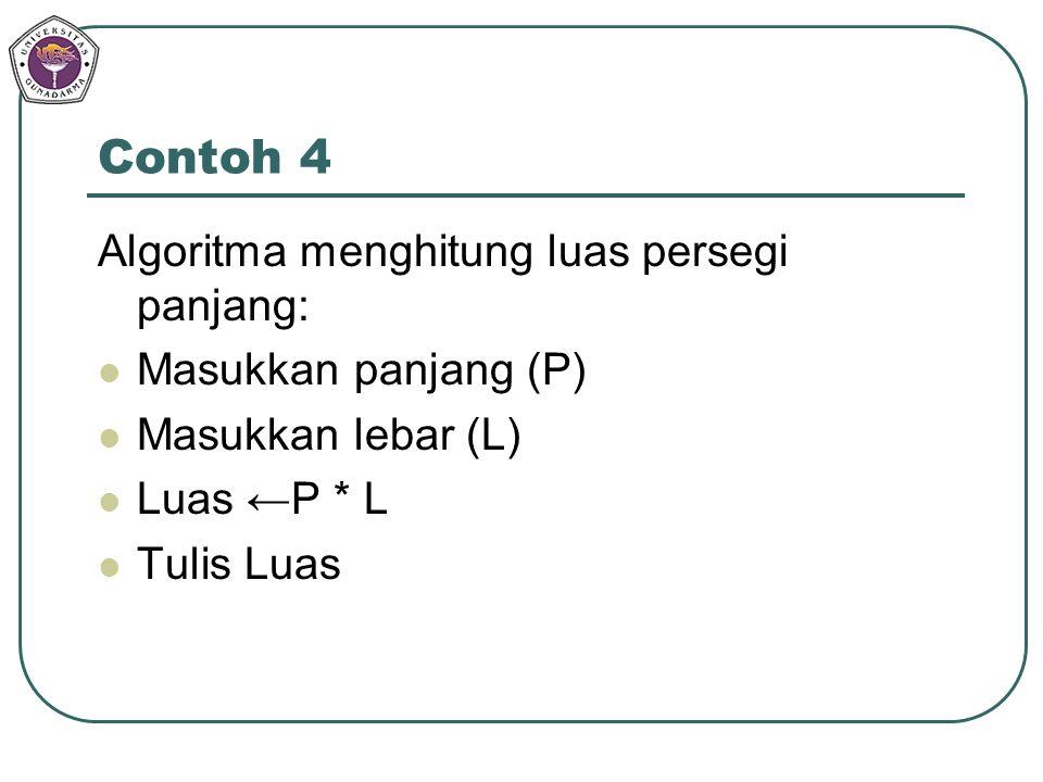 Contoh 4 Algoritma menghitung luas persegi panjang: Masukkan panjang (P) Masukkan lebar (L) Luas ←P * L Tulis Luas