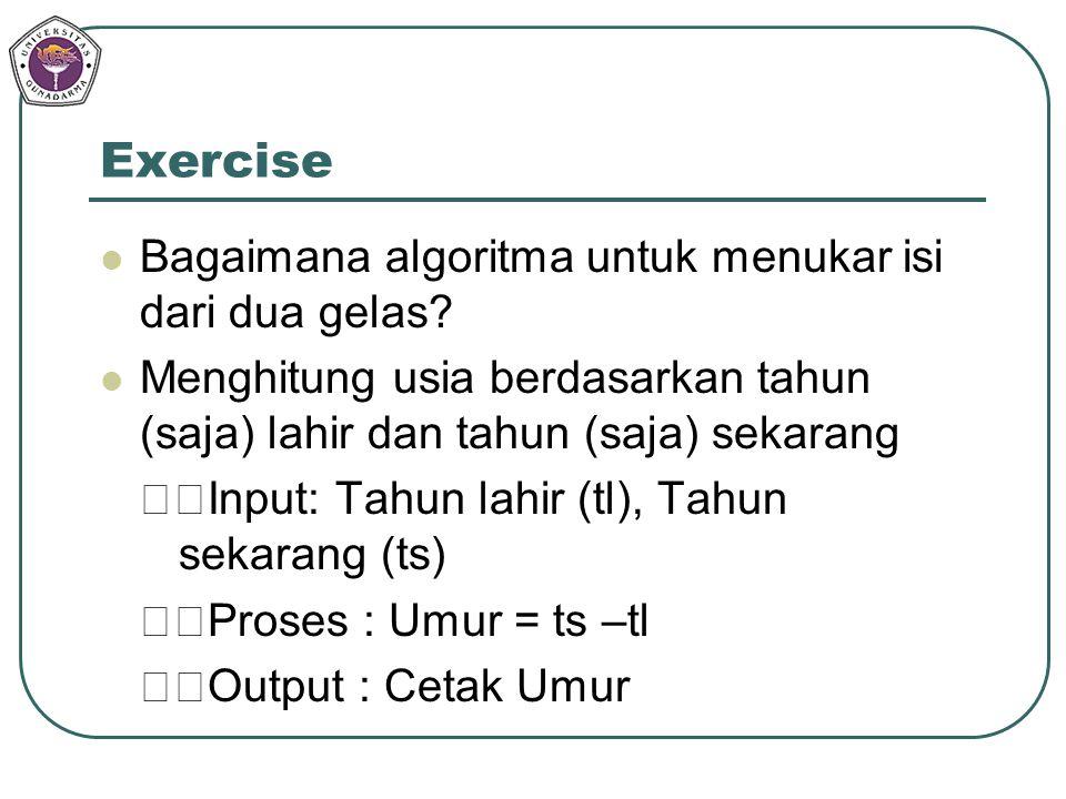 Exercise Bagaimana algoritma untuk menukar isi dari dua gelas? Menghitung usia berdasarkan tahun (saja) lahir dan tahun (saja) sekarang Input: Tahun l