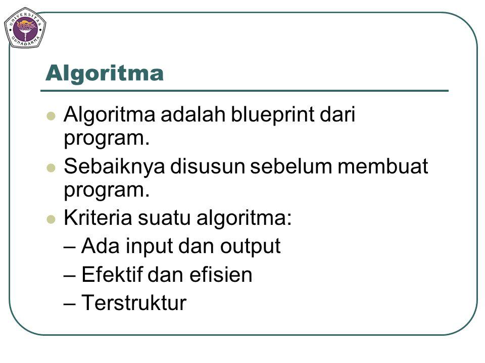 Algoritma Algoritma adalah blueprint dari program. Sebaiknya disusun sebelum membuat program. Kriteria suatu algoritma: – Ada input dan output – Efekt