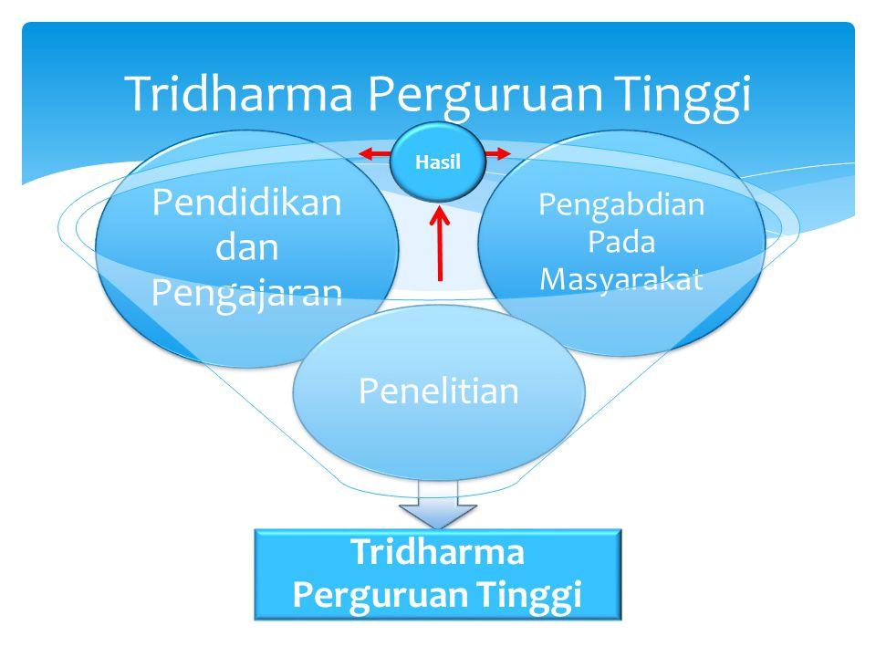 Tridharma Perguruan Tinggi Pengabdian Pada Masyarakat Pendidikan dan Pengajaran Penelitian Tridharma Perguruan Tinggi Hasil