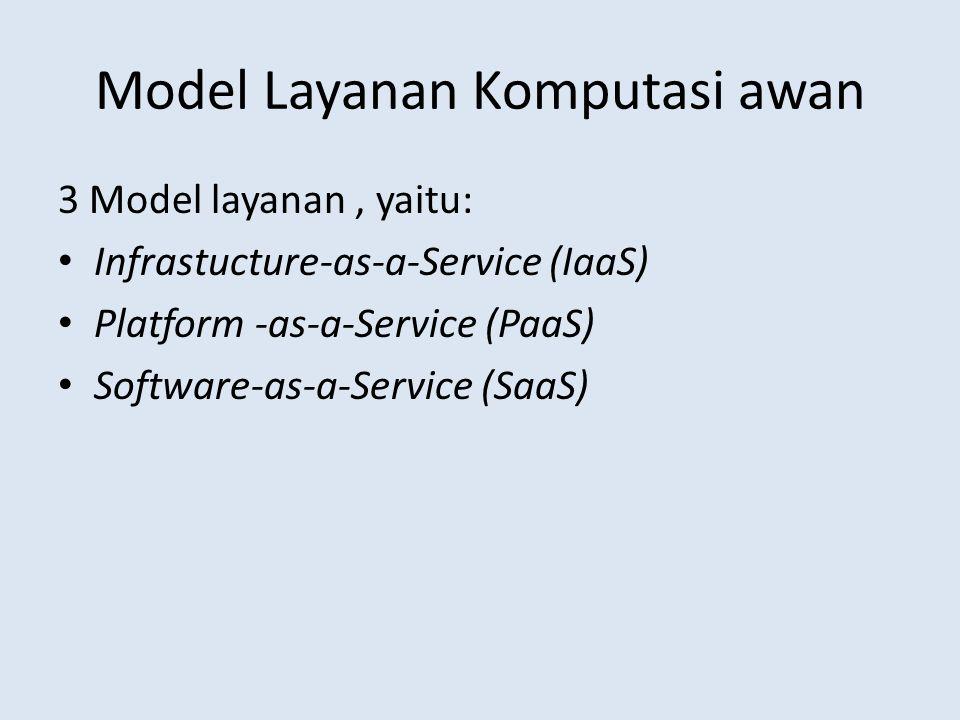 Model Layanan Komputasi awan 3 Model layanan, yaitu: Infrastucture-as-a-Service (IaaS) Platform -as-a-Service (PaaS) Software-as-a-Service (SaaS)