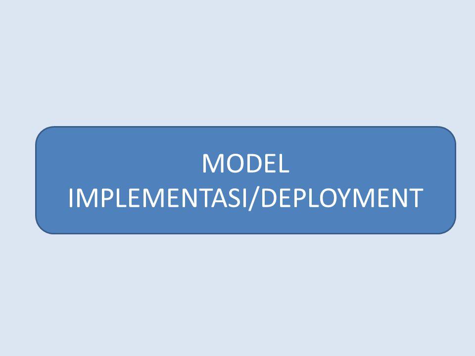 MODEL IMPLEMENTASI/DEPLOYMENT