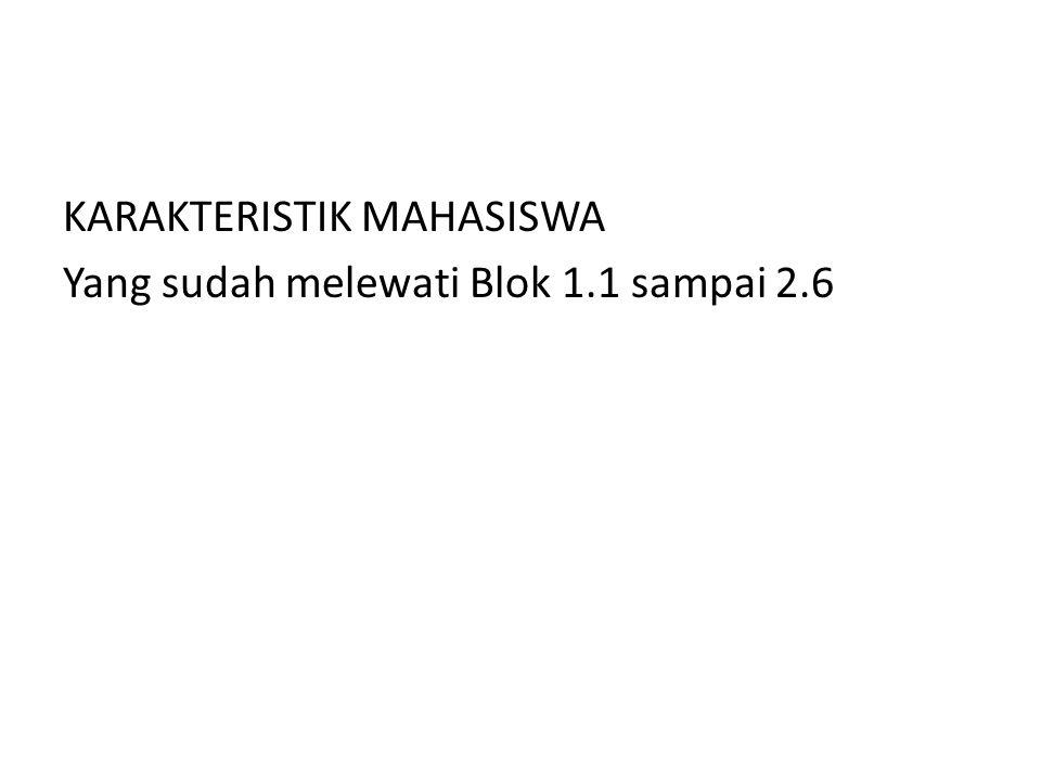 KARAKTERISTIK MAHASISWA Yang sudah melewati Blok 1.1 sampai 2.6