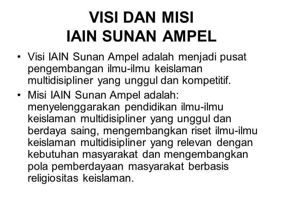 VISI DAN MISI IAIN SUNAN AMPEL Visi IAIN Sunan Ampel adalah menjadi pusat pengembangan ilmu-ilmu keislaman multidisipliner yang unggul dan kompetitif.