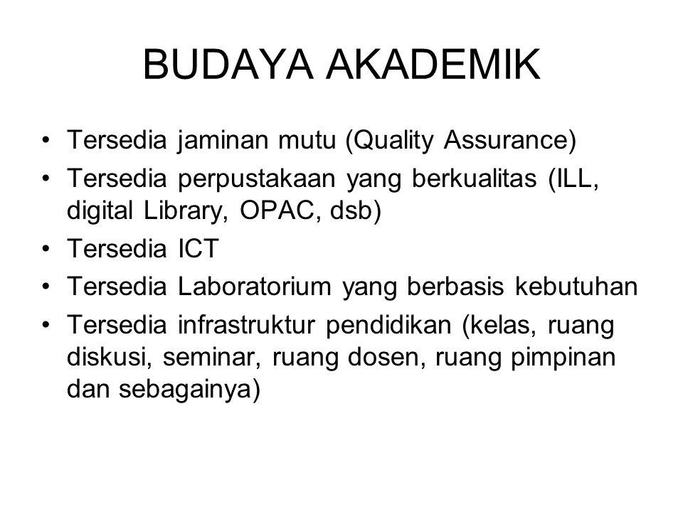 BUDAYA AKADEMIK Tersedia jaminan mutu (Quality Assurance) Tersedia perpustakaan yang berkualitas (ILL, digital Library, OPAC, dsb) Tersedia ICT Tersed