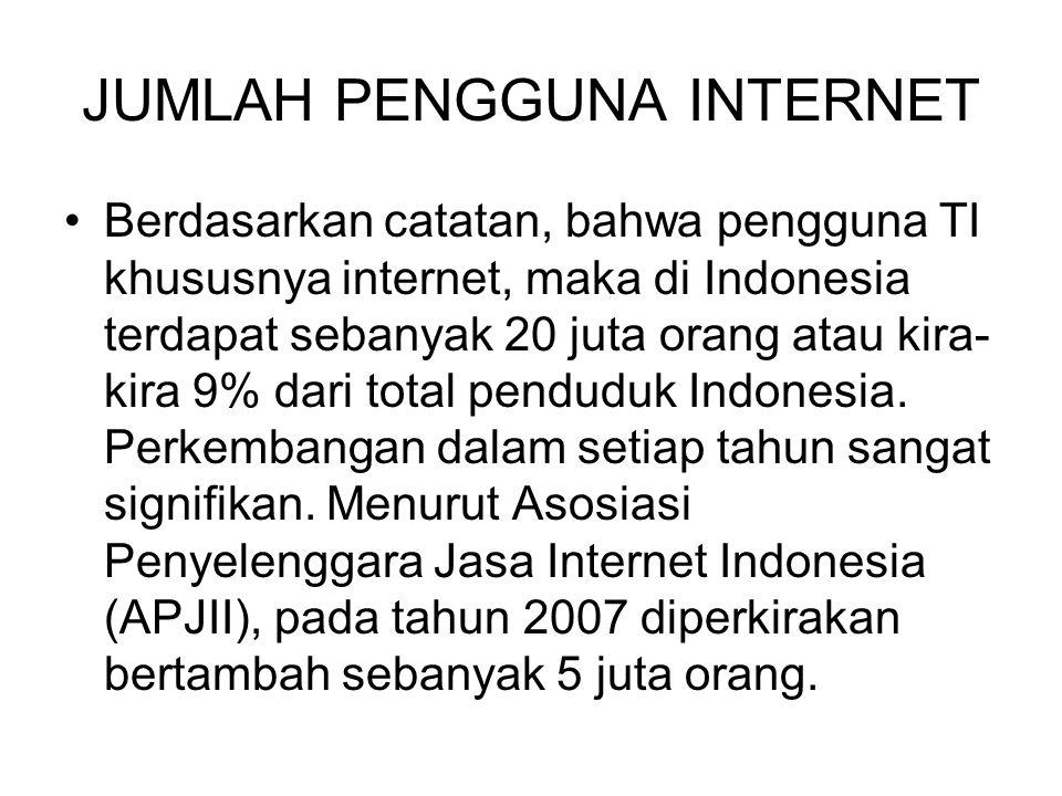 JUMLAH PENGGUNA INTERNET Berdasarkan catatan, bahwa pengguna TI khususnya internet, maka di Indonesia terdapat sebanyak 20 juta orang atau kira- kira 9% dari total penduduk Indonesia.