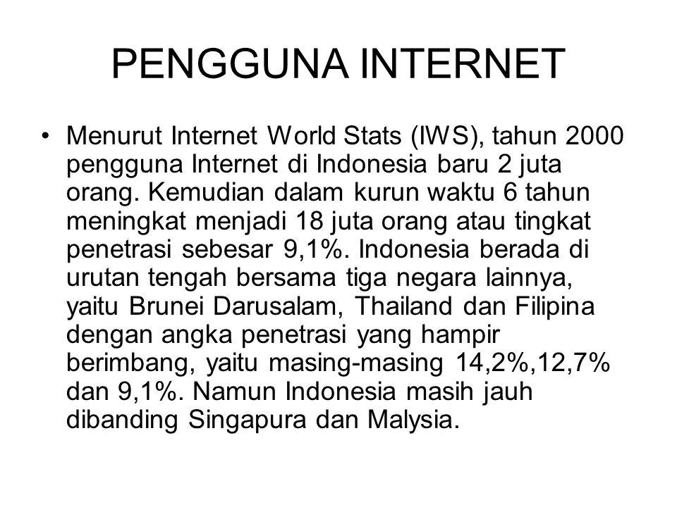 PENGGUNA INTERNET Menurut Internet World Stats (IWS), tahun 2000 pengguna Internet di Indonesia baru 2 juta orang. Kemudian dalam kurun waktu 6 tahun