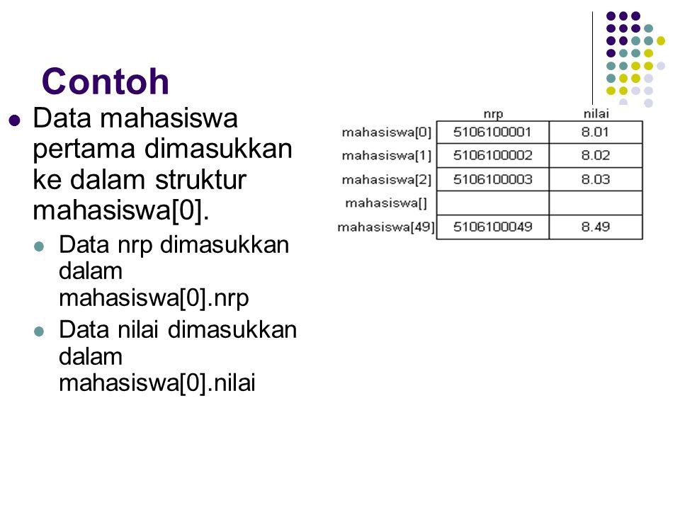 Contoh Data mahasiswa pertama dimasukkan ke dalam struktur mahasiswa[0]. Data nrp dimasukkan dalam mahasiswa[0].nrp Data nilai dimasukkan dalam mahasi