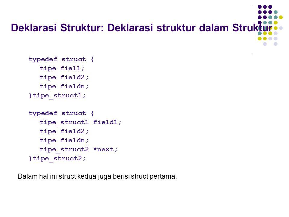 Deklarasi Struktur: Deklarasi struktur dalam Struktur typedef struct { tipe fiel1; tipe field2; tipe fieldn; }tipe_struct1; typedef struct { tipe_struct1 field1; tipe field2; tipe fieldn; tipe_struct2 *next; }tipe_struct2; Dalam hal ini struct kedua juga berisi struct pertama.