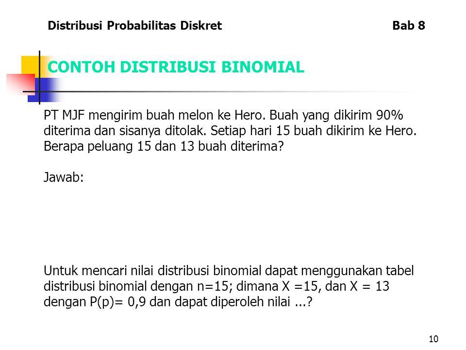 10 CONTOH DISTRIBUSI BINOMIAL PT MJF mengirim buah melon ke Hero. Buah yang dikirim 90% diterima dan sisanya ditolak. Setiap hari 15 buah dikirim ke H
