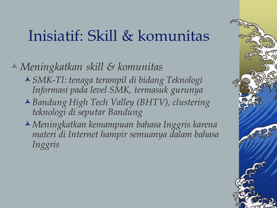 Inisiatif: Skill & komunitas Meningkatkan skill & komunitas SMK-TI: tenaga terampil di bidang Teknologi Informasi pada level SMK, termasuk gurunya Bandung High Tech Valley (BHTV), clustering teknologi di seputar Bandung Meningkatkan kemampuan bahasa Inggris karena materi di Internet hampir semuanya dalam bahasa Inggris