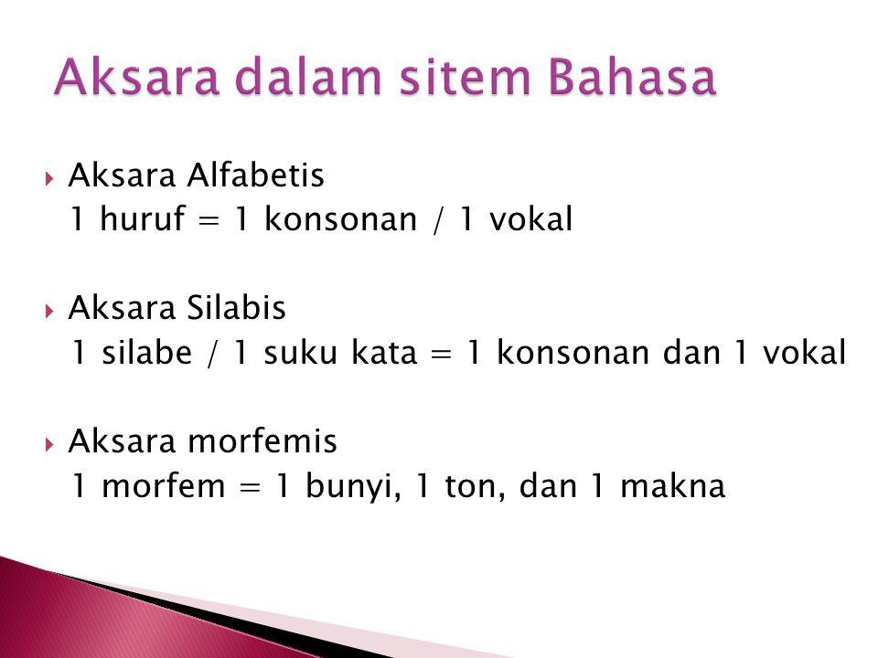  Aksara Alfabetis 1 huruf = 1 konsonan / 1 vokal  Aksara Silabis 1 silabe / 1 suku kata = 1 konsonan dan 1 vokal  Aksara morfemis 1 morfem = 1 buny