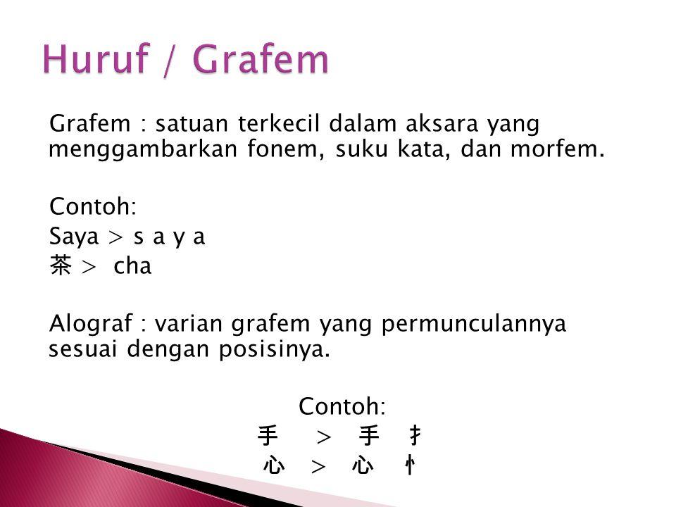 Grafem : satuan terkecil dalam aksara yang menggambarkan fonem, suku kata, dan morfem. Contoh: Saya > s a y a 茶 > cha Alograf : varian grafem yang per