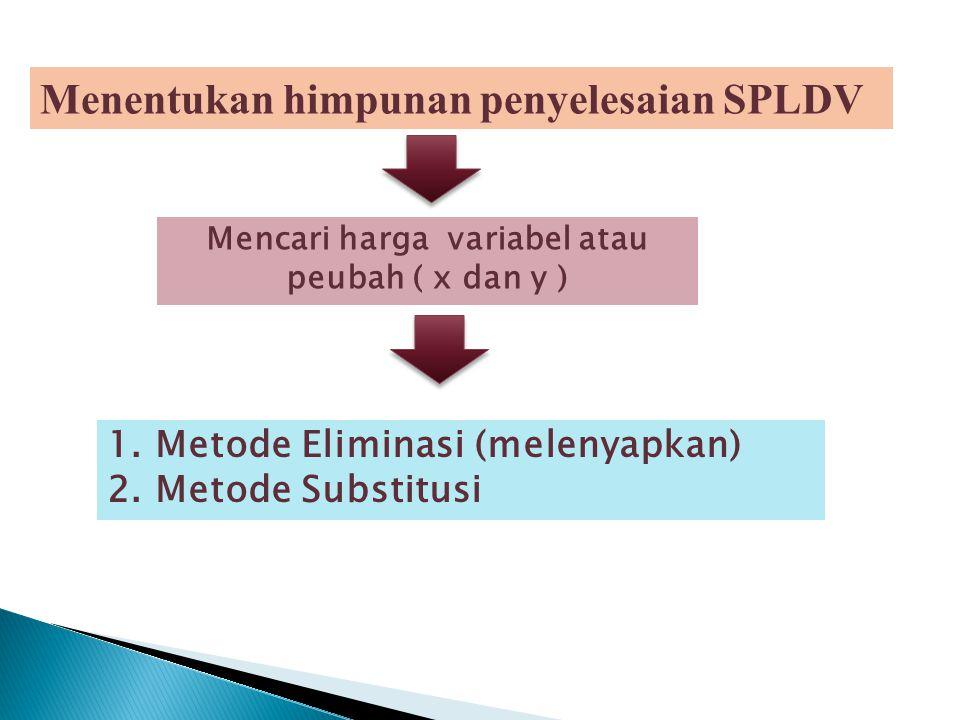Menentukan himpunan penyelesaian SPLDV Mencari harga variabel atau peubah ( x dan y ) 1. Metode Eliminasi (melenyapkan) 2. Metode Substitusi