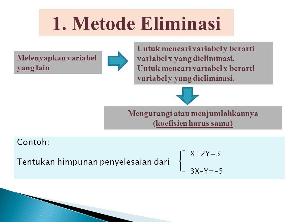 1. Metode Eliminasi Melenyapkan variabel yang lain Mengurangi atau menjumlahkannya (koefisien harus sama) Contoh: Tentukan himpunan penyelesaian dari
