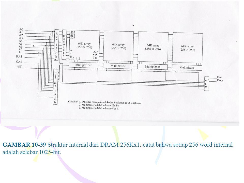 GAMBAR 10-39 Struktur internal dari DRAM 256Kx1. catat bahwa setiap 256 word internal adalah selebar 1025-bit.