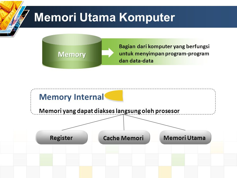 Memori Utama Komputer Memory Internal Memori yang dapat diakses langsung oleh prosesor Register Cache Memori Memori Utama Bagian dari komputer yang berfungsi untuk menyimpan program-program dan data-data Memory