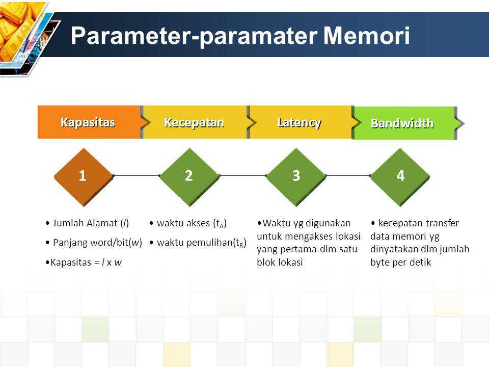 Bandwidth Parameter-paramater Memori Latency 1 234 Jumlah Alamat (l) Panjang word/bit(w) Kapasitas = l x w waktu akses (t A ) waktu pemulihan(t R ) Waktu yg digunakan untuk mengakses lokasi yang pertama dlm satu blok lokasi kecepatan transfer data memori yg dinyatakan dlm jumlah byte per detik Latency Kecepatan Kapasitas
