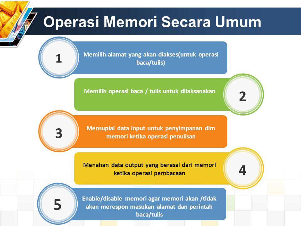 Operasi Memori Secara Umum Memilih alamat yang akan diakses(untuk operasi baca/tulis) 1 Memilih operasi baca / tulis untuk dilaksanakan 2 Mensuplai da