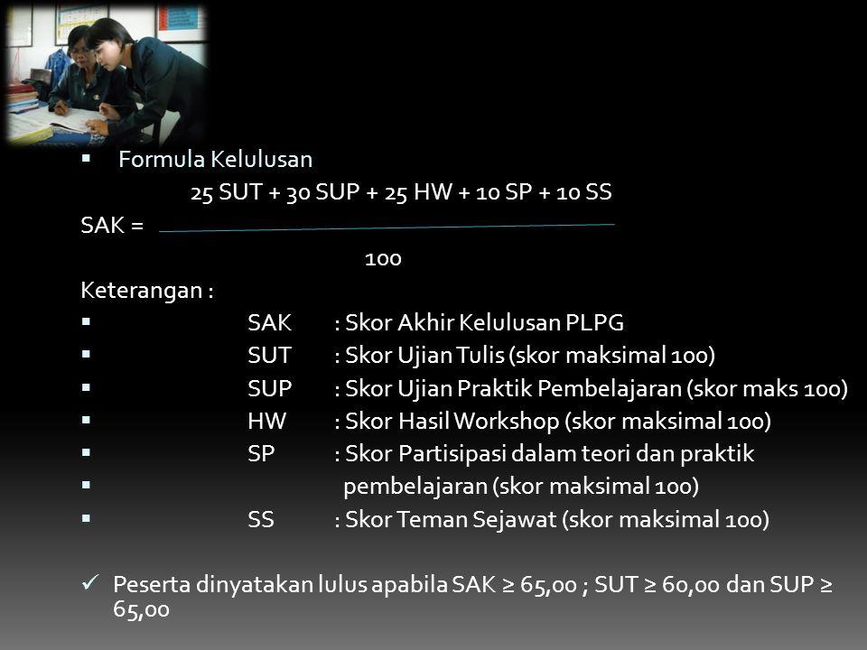  Formula Kelulusan 25 SUT + 30 SUP + 25 HW + 10 SP + 10 SS SAK = 100 Keterangan :  SAK : Skor Akhir Kelulusan PLPG  SUT: Skor Ujian Tulis (skor maksimal 100)  SUP: Skor Ujian Praktik Pembelajaran (skor maks 100)  HW: Skor Hasil Workshop (skor maksimal 100)  SP: Skor Partisipasi dalam teori dan praktik  pembelajaran (skor maksimal 100)  SS: Skor Teman Sejawat (skor maksimal 100) Peserta dinyatakan lulus apabila SAK ≥ 65,00 ; SUT ≥ 60,00 dan SUP ≥ 65,00