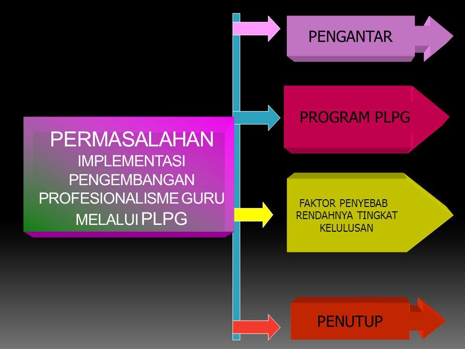 Tugas Matakuliah Wawasan Makro Pendidikan Pengampu Prof. H.M. Furqon Hidayatullah,M.Pd Oleh Mawardi PERMASALAHAN IMPLEMENTASI PENGEMBANGAN ROFESIONALI