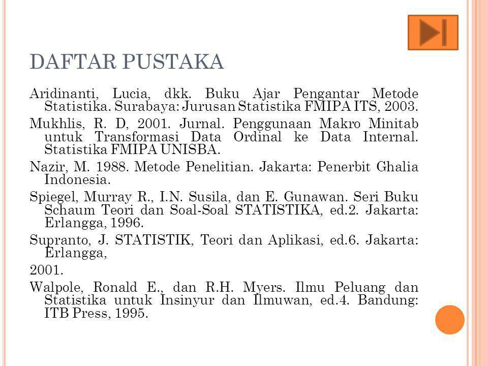 DAFTAR PUSTAKA Aridinanti, Lucia, dkk. Buku Ajar Pengantar Metode Statistika. Surabaya: Jurusan Statistika FMIPA ITS, 2003. Mukhlis, R. D, 2001. Jurna