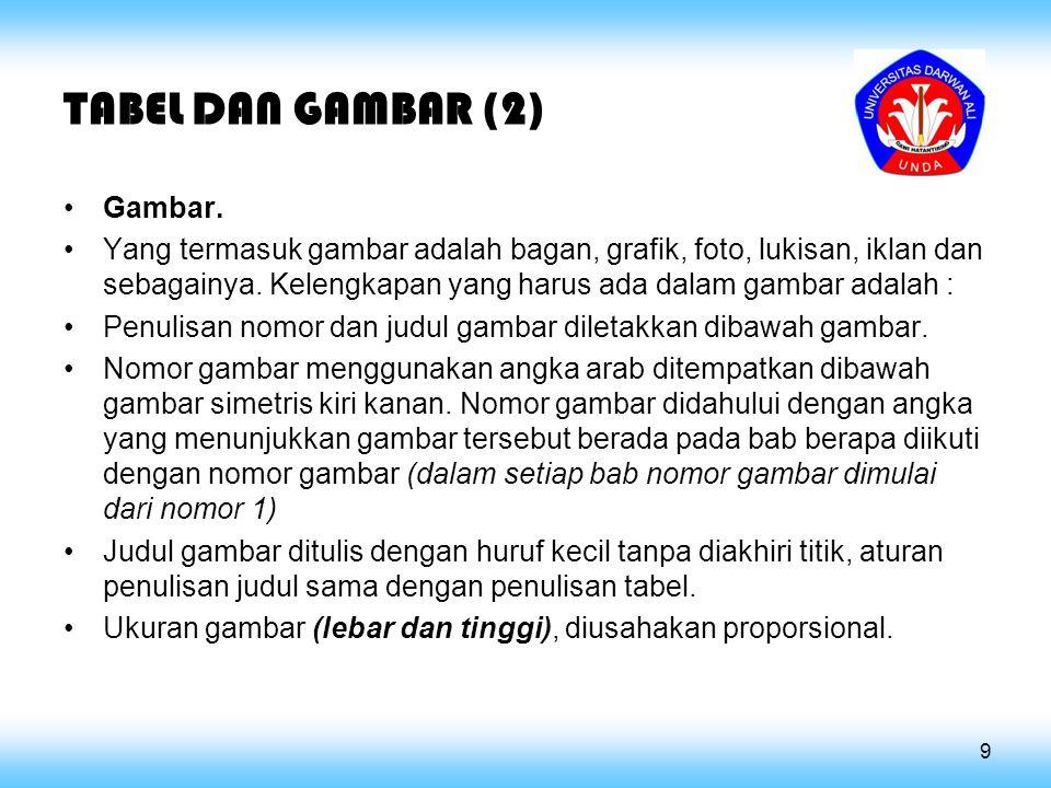 TABEL DAN GAMBAR (2) Gambar.