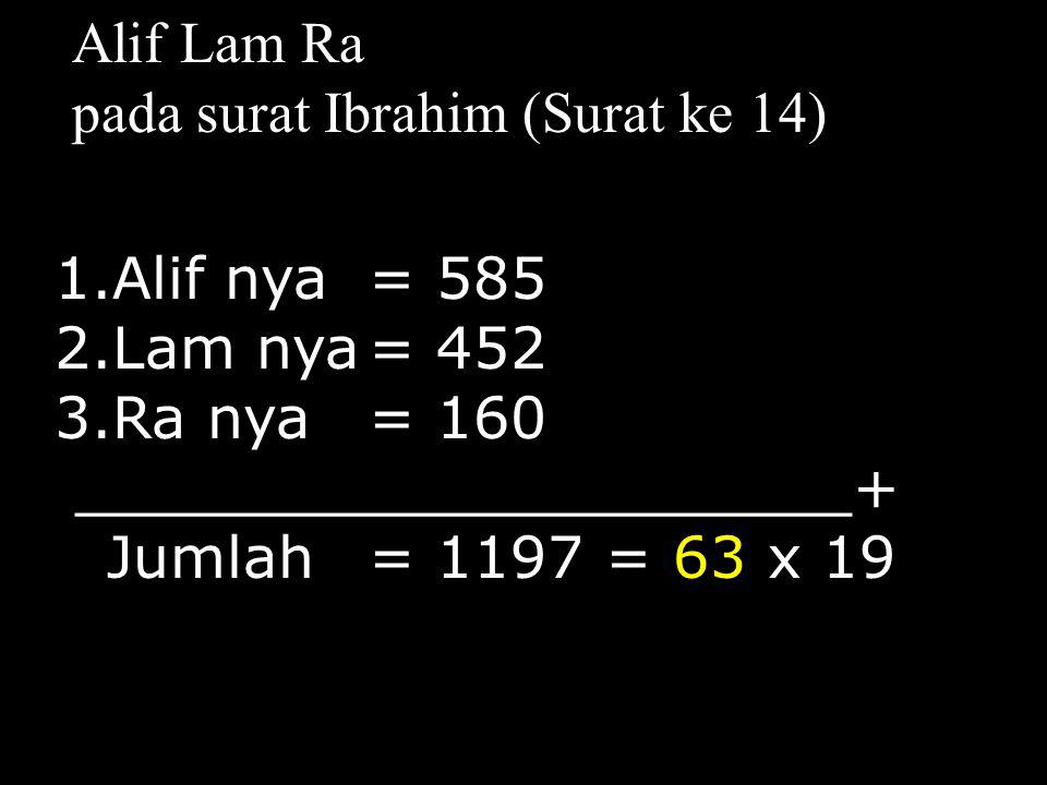 1.Alif nya= 585 2.Lam nya= 452 3.Ra nya= 160 _____________________+ Jumlah= 1197 = 63 x 19 Alif Lam Ra pada surat Ibrahim (Surat ke 14)