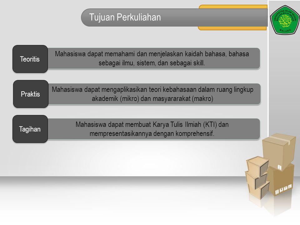 Bahasa Indonesia Keilmuan Keterampilan Menyimak 1 1 Keterampilan Bahasa Keterampilan Berbicara 3 3 Keterampilan Menulis 4 4 Keterampilan Reseptif Keterampilan Produktif Keterampilan Membaca 2 2