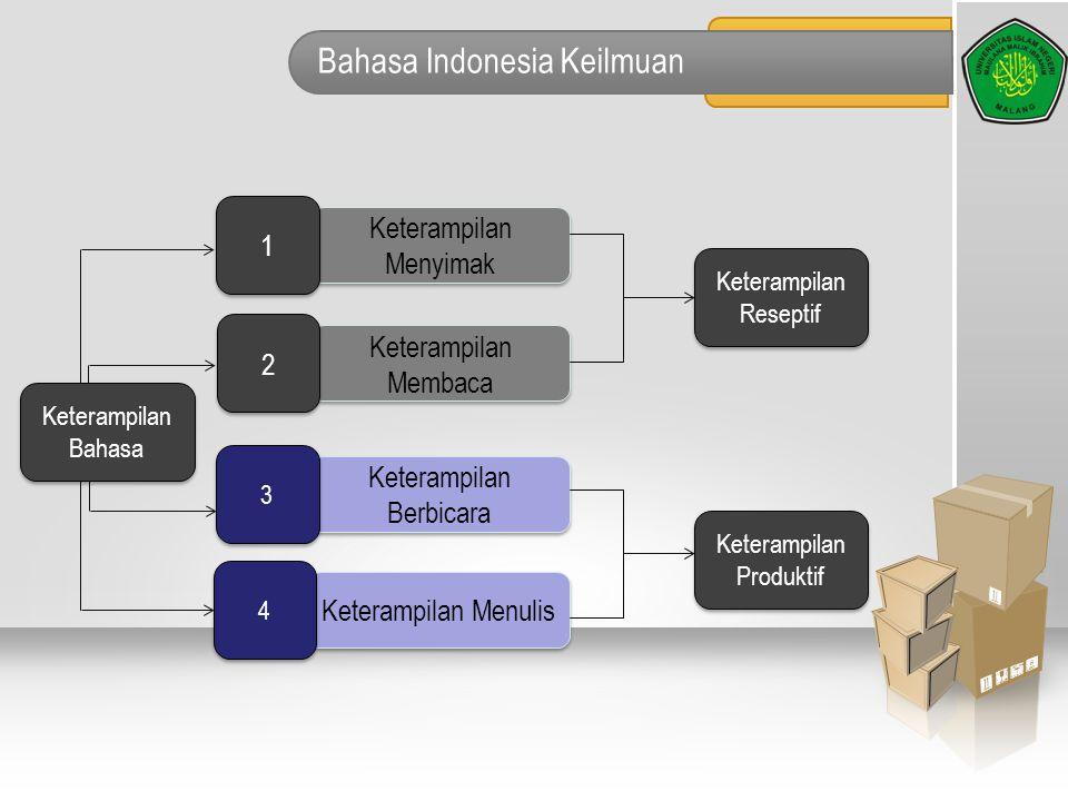 Bahasa Indonesia Keilmuan Keterampilan Menyimak 1 1 Keterampilan Bahasa Keterampilan Berbicara 3 3 Keterampilan Menulis 4 4 Keterampilan Reseptif Kete