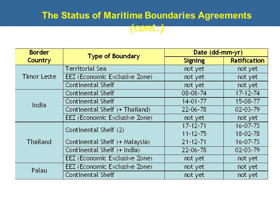 The Status of Maritime Boundaries Agreements (cont.)
