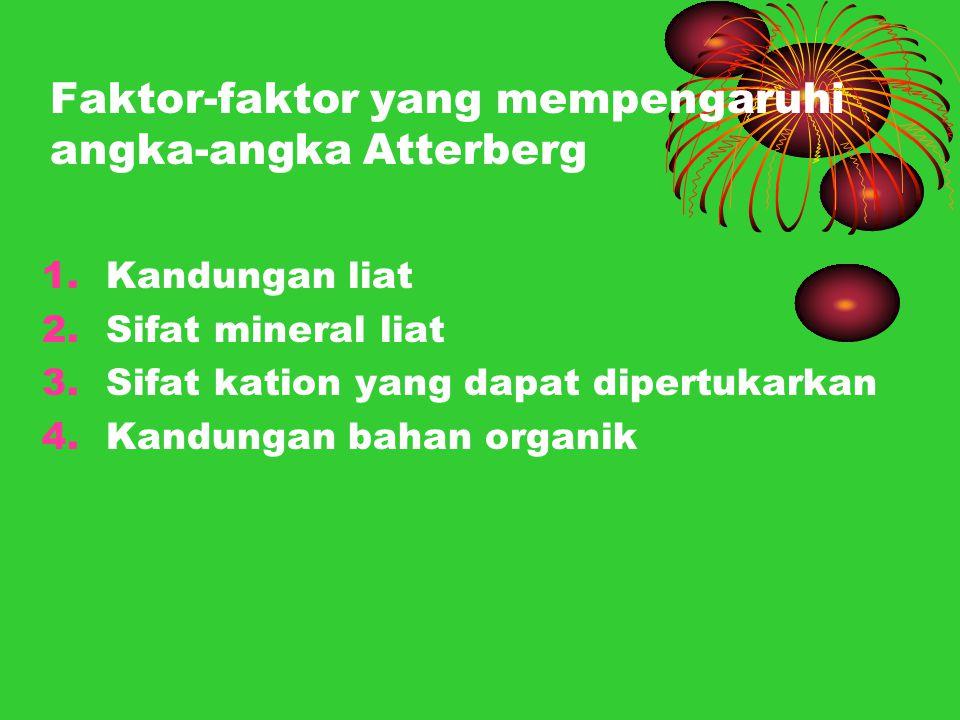 Faktor-faktor yang mempengaruhi angka-angka Atterberg 1.Kandungan liat 2.Sifat mineral liat 3.Sifat kation yang dapat dipertukarkan 4.Kandungan bahan