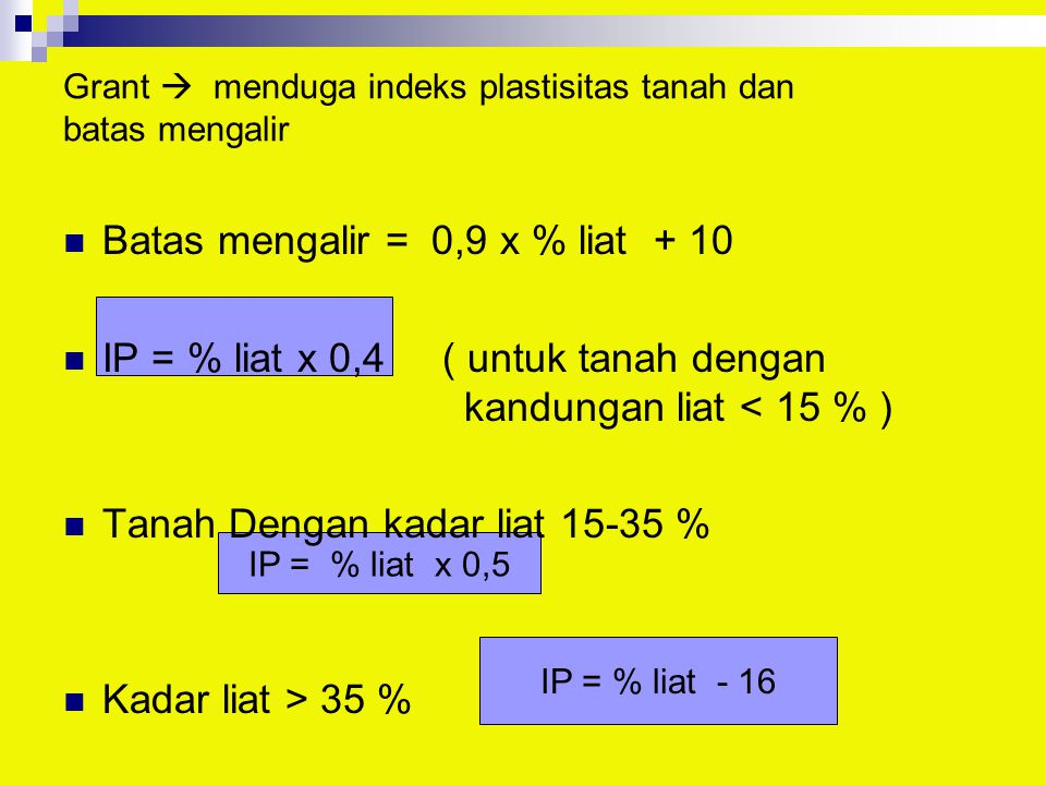 Grant  menduga indeks plastisitas tanah dan batas mengalir IP = % liat x 0,5 Batas mengalir = 0,9 x % liat + 10 IP = % liat x 0,4 ( untuk tanah denga