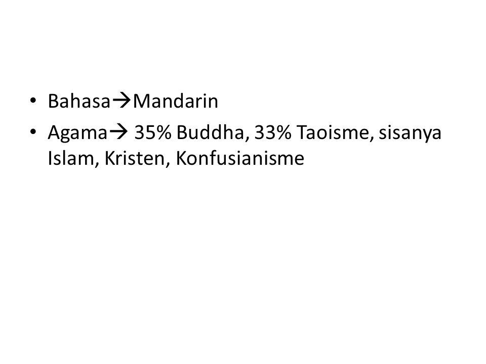 Bahasa  Mandarin Agama  35% Buddha, 33% Taoisme, sisanya Islam, Kristen, Konfusianisme