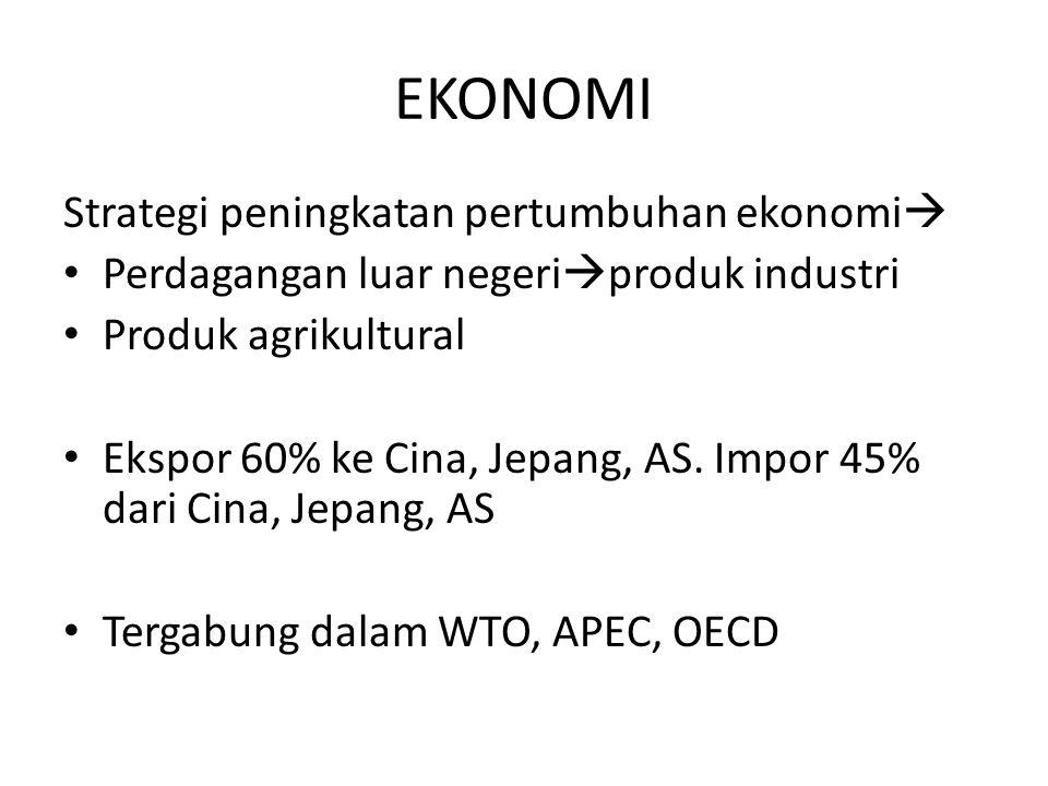 EKONOMI Strategi peningkatan pertumbuhan ekonomi  Perdagangan luar negeri  produk industri Produk agrikultural Ekspor 60% ke Cina, Jepang, AS. Impor