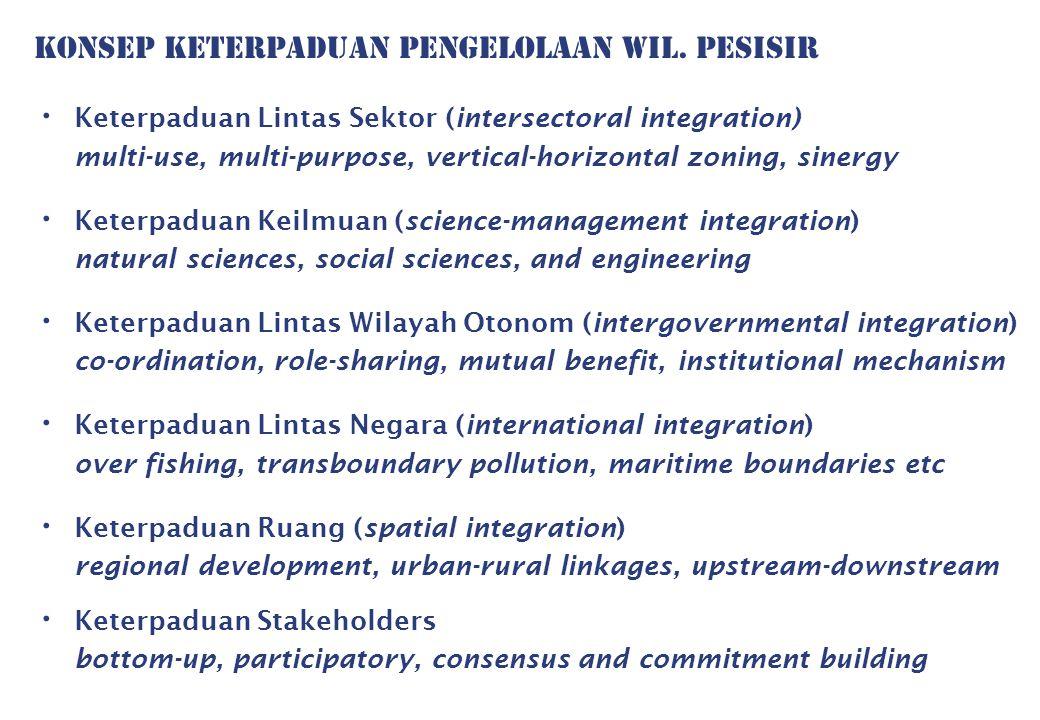 KONSEP KETERPADUAN PENGELOLAAN WIL. PESISIR Keterpaduan Lintas Sektor (intersectoral integration) multi-use, multi-purpose, vertical-horizontal zoning