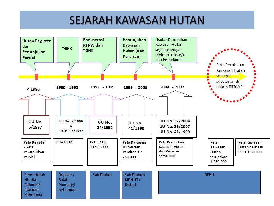 SEJARAH KAWASAN HUTAN 1980 - 1992 1992-1999 -2005 < 1980 UU No. 41/1999 UU No. 24/1992 Hutan Register dan Penunjukan Parsial TGHK Paduserasi RTRW dan