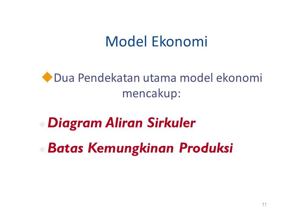 Model Ekonomi uDua Pendekatan utama model ekonomi mencakup: 11 u Diagram Aliran Sirkuler u Batas Kemungkinan Produksi