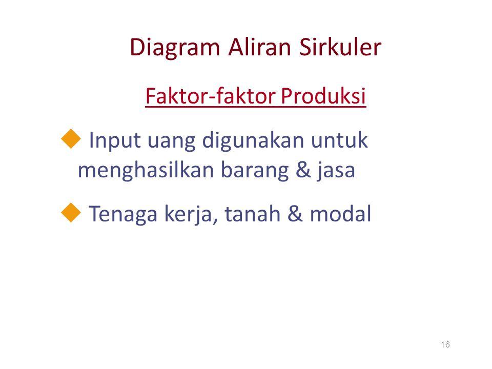 Diagram Aliran Sirkuler Faktor-faktor Produksi u Input uang digunakan untuk menghasilkan barang & jasa u Tenaga kerja, tanah & modal 16