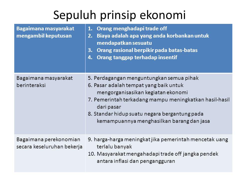 Sepuluh prinsip ekonomi Bagaimana masyarakat mengambil keputusan 1.Orang menghadapi trade off 2.Biaya adalah apa yang anda korbankan untuk mendapatkan