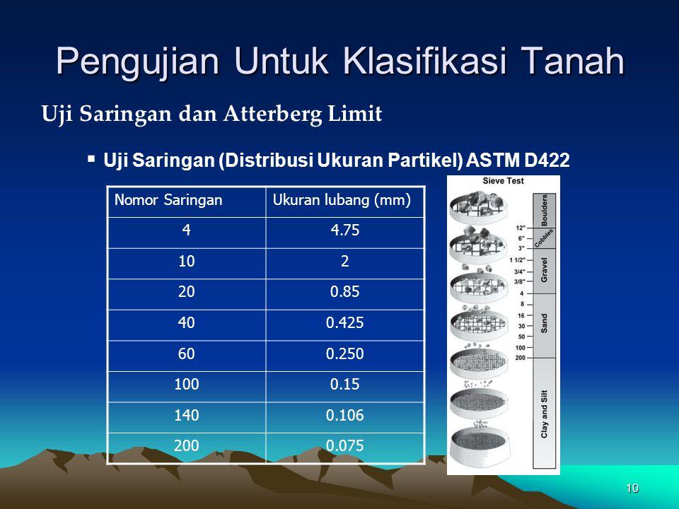 10 Pengujian Untuk Klasifikasi Tanah Uji Saringan dan Atterberg Limit  Uji Saringan (Distribusi Ukuran Partikel) ASTM D422 Nomor SaringanUkuran luban