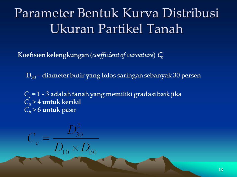 13 Parameter Bentuk Kurva Distribusi Ukuran Partikel Tanah Koefisien kelengkungan (coefficient of curvature) C c D 30 = diameter butir yang lolos sari
