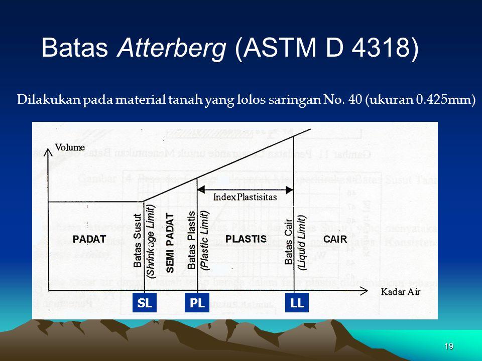 19 Batas Atterberg (ASTM D 4318) Dilakukan pada material tanah yang lolos saringan No. 40 (ukuran 0.425mm) SLPLLL