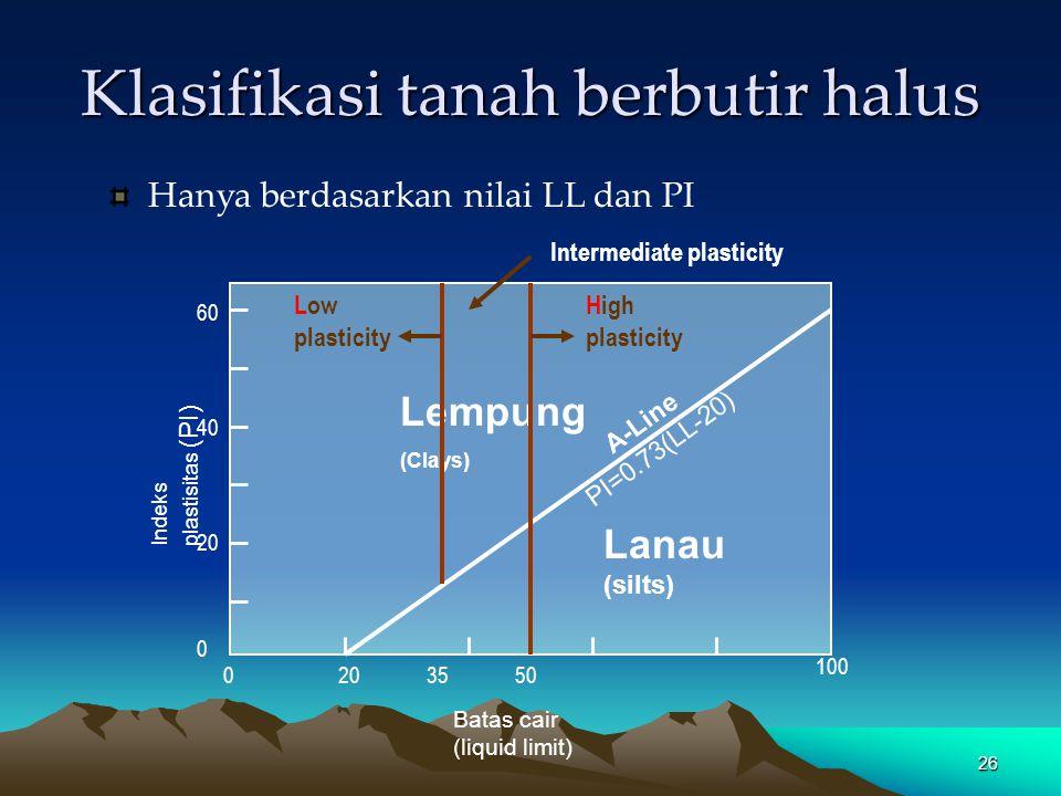26 Klasifikasi tanah berbutir halus Hanya berdasarkan nilai LL dan PI 20 100 500 20 0 40 60 Batas cair (liquid limit) Indeks plastisitas (PI) A-Line P