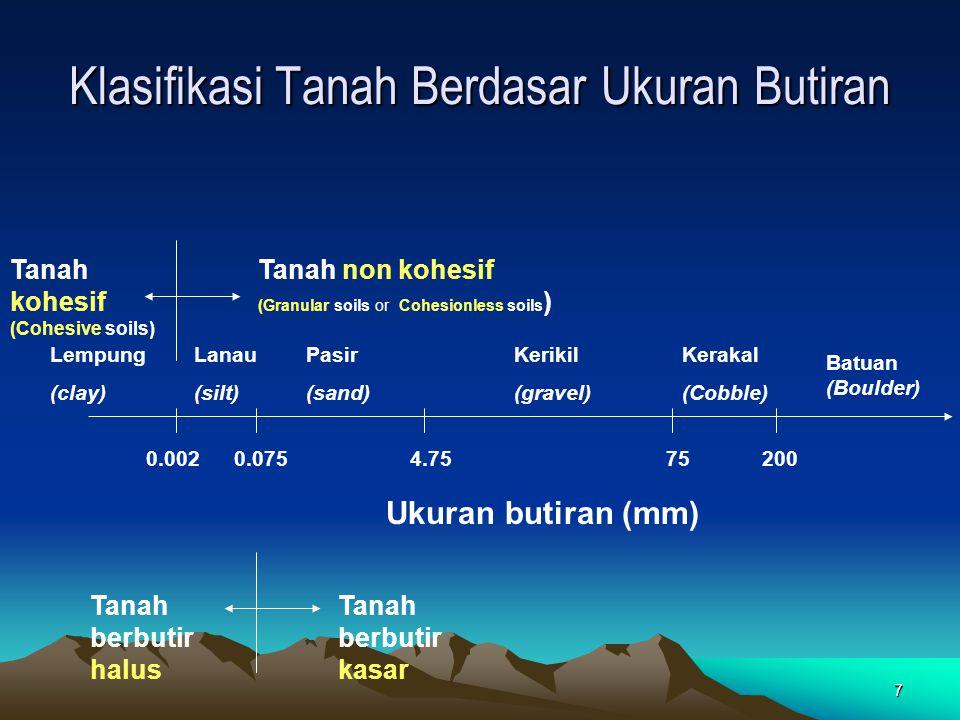 7 Klasifikasi Tanah Berdasar Ukuran Butiran 0.002200754.750.075 Ukuran butiran (mm) Batuan (Boulder) Lempung (clay) Lanau (silt) Pasir (sand) Kerikil