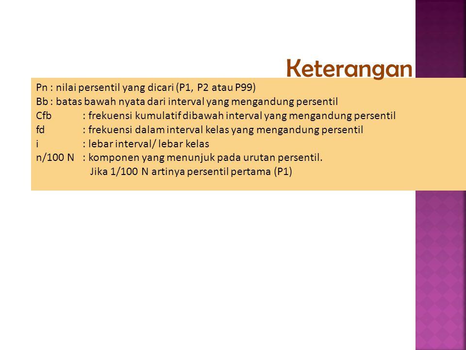Pn: nilai persentil yang dicari (P1, P2 atau P99) Bb: batas bawah nyata dari interval yang mengandung persentil Cfb: frekuensi kumulatif dibawah inter